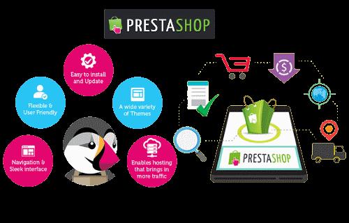 Prestashop services