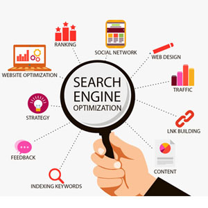 Digital Marketing And SEO Service